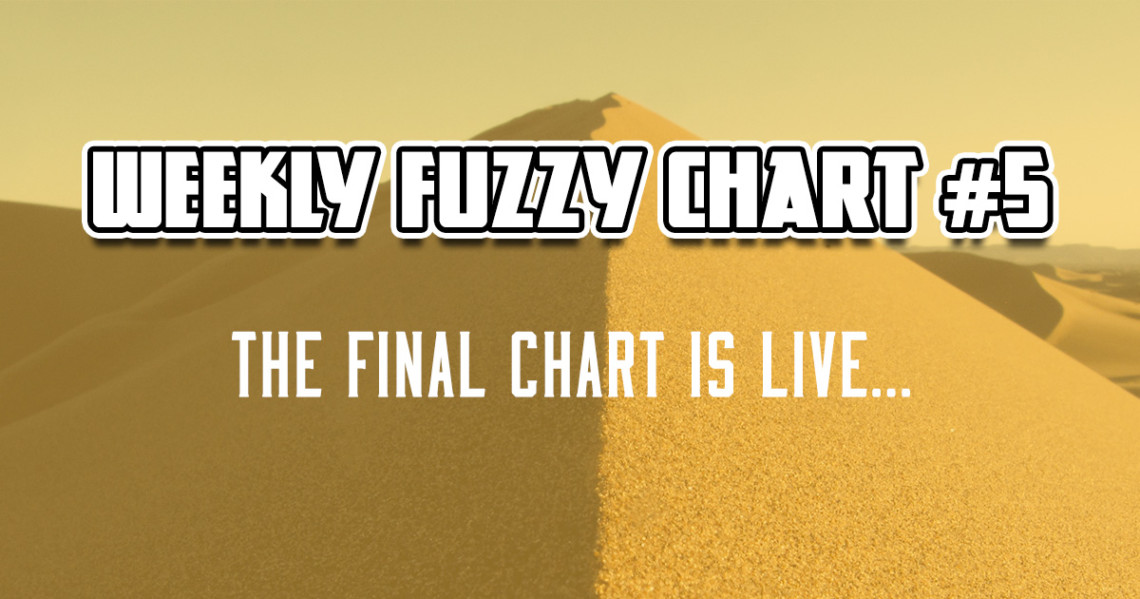 Weekly Fuzzy Chart #5 – August 31st to September 6th