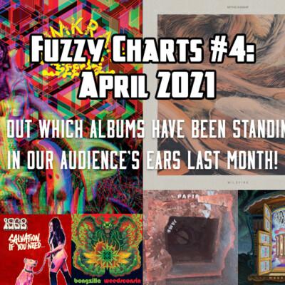 Fuzzy Charts: April 2021