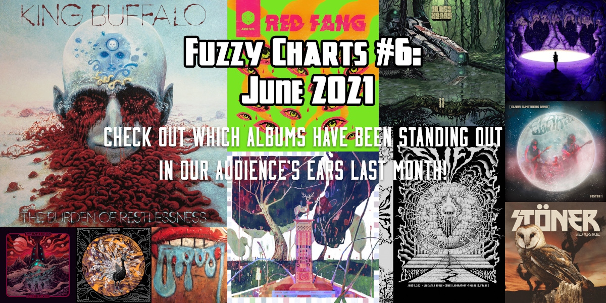 Fuzzy Charts: June 2021